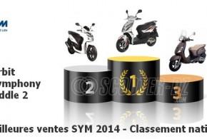 SYM Algérie : Best-sellers 2014 nationaux / régionaux