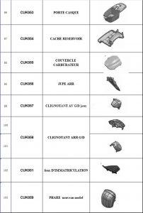 Livret technique VMS / LINHAI CUXI 110