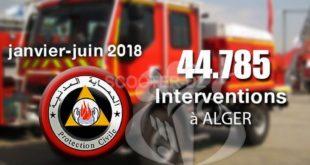 Protection civile-Alger : près de 45.000 interventions durant le 1er semestre 2019
